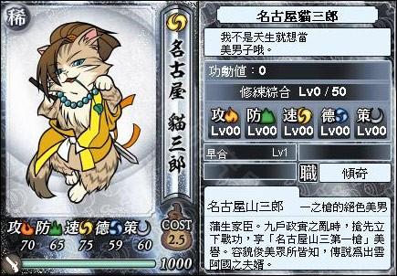 名古屋貓三郎